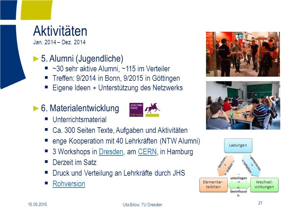 Aktivitäten Jan. 2014 – Dez. 2014 21 15.09.2015 Uta Bilow, TU Dresden ► 5.