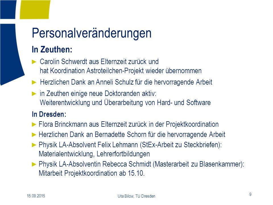 Aktivitäten Jan.2014 – Dez. 2014 20 15.09.2015 Uta Bilow, TU Dresden ► 2.