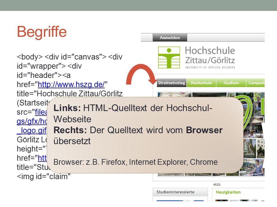Begriffe <img id= claim http://www.hszg.de/fileadmin/template/HSZG/im gs/gfx/hochschule_zittau_goerlitz _logo.gifhttp://www.hszg.de/ Links: HTML-Quelltext der Hochschul- Webseite Rechts: Der Quelltext wird vom Browser übersetzt Browser: z.B.