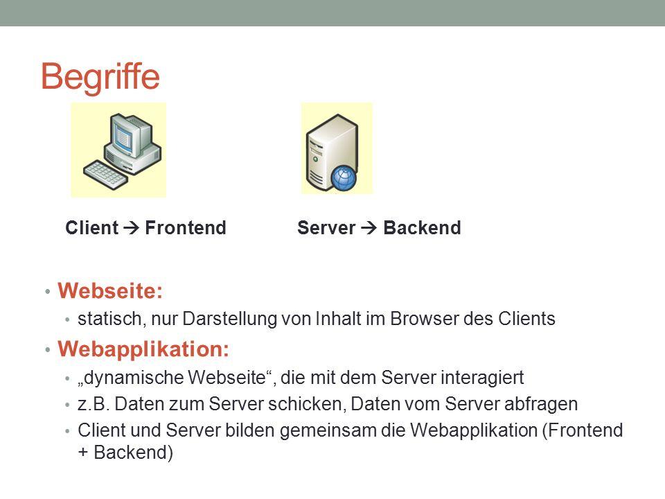 """Begriffe Webseite: statisch, nur Darstellung von Inhalt im Browser des Clients Webapplikation: """"dynamische Webseite , die mit dem Server interagiert z.B."""