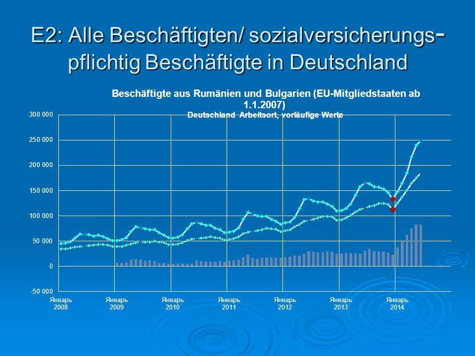 E2: Alle Beschäftigten/ sozialversicherungs - pflichtig Beschäftigte in Deutschland
