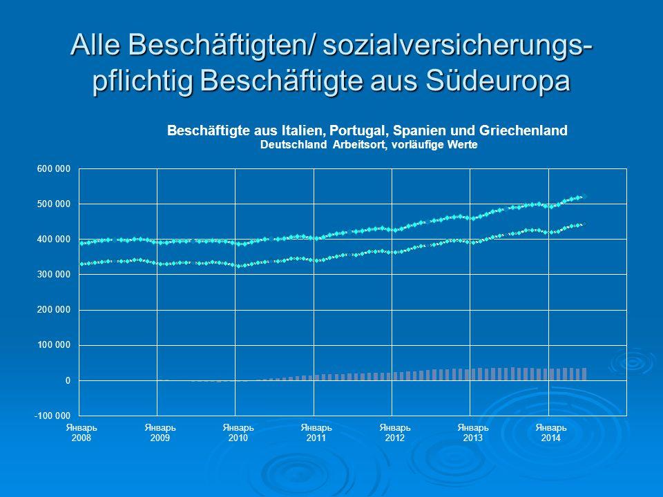 Alle Beschäftigten/ sozialversicherungs- pflichtig Beschäftigte aus Südeuropa