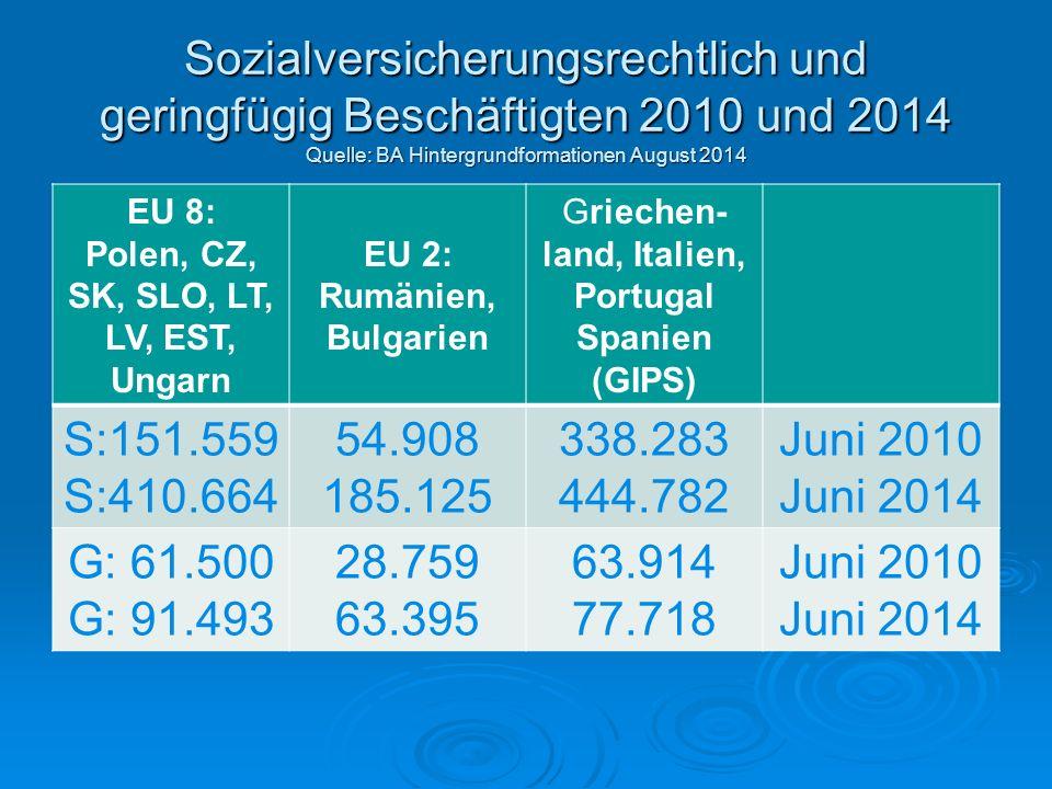 Sozialversicherungsrechtlich und geringfügig Beschäftigten 2010 und 2014 Quelle: BA Hintergrundformationen August 2014 EU 8: Polen, CZ, SK, SLO, LT, L