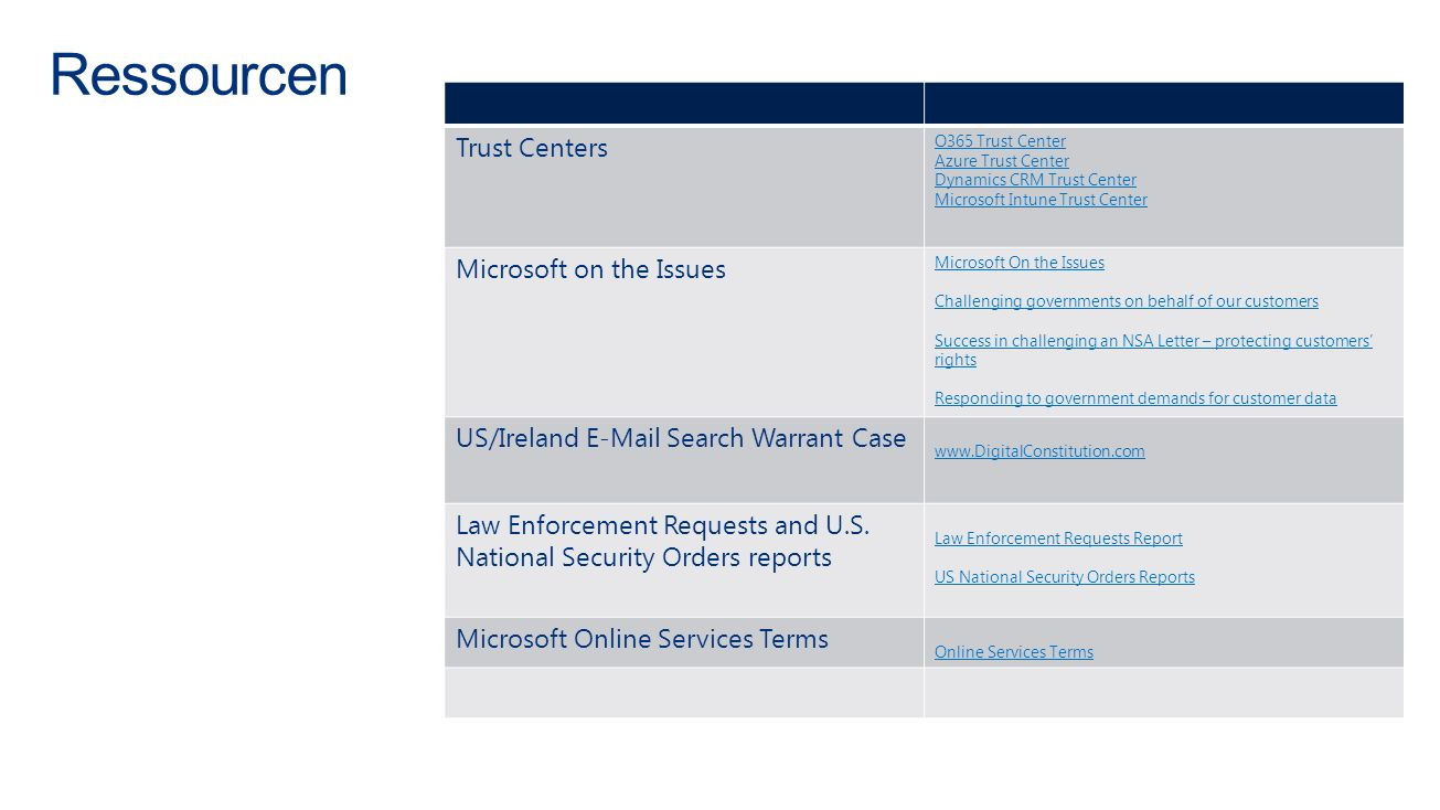 Trust Centers O365 Trust Center Azure Trust Center Dynamics CRM Trust Center Microsoft Intune Trust Center Microsoft on the Issues Microsoft On the Issues Challenging governments on behalf of our customers Success in challenging an NSA Letter – protecting customers' rights Responding to government demands for customer data US/Ireland E-Mail Search Warrant Case www.DigitalConstitution.com Law Enforcement Requests and U.S.
