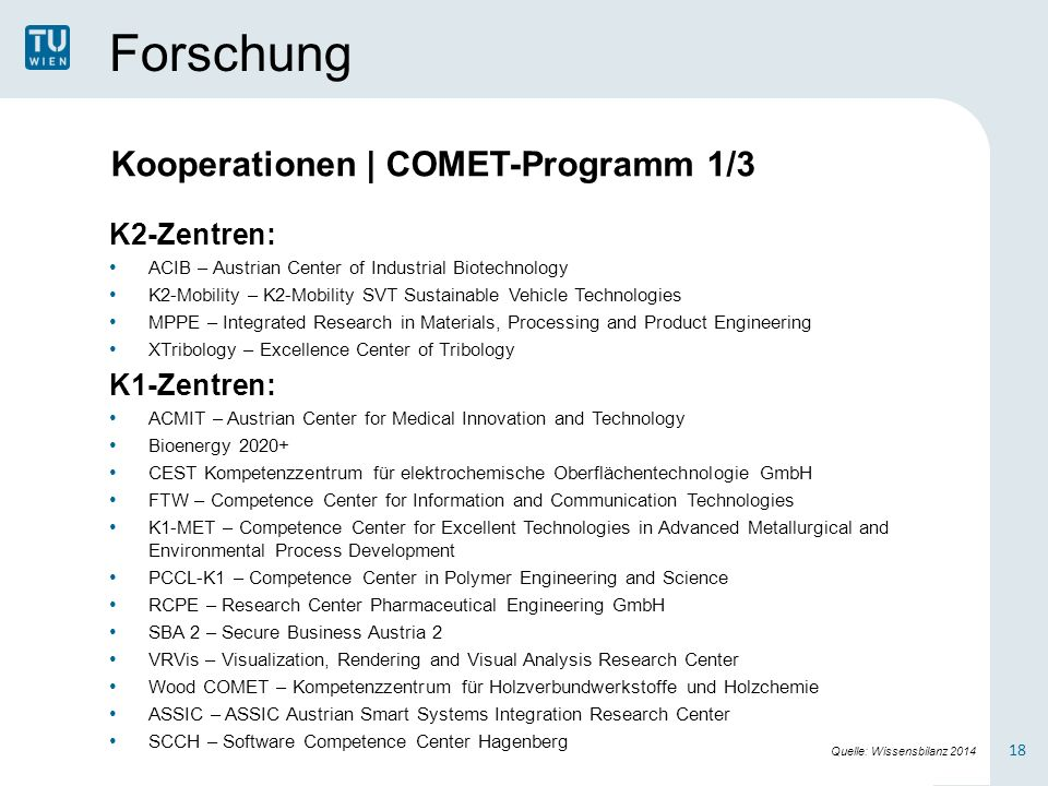 Forschung K2-Zentren: ACIB – Austrian Center of Industrial Biotechnology K2-Mobility – K2-Mobility SVT Sustainable Vehicle Technologies MPPE – Integra