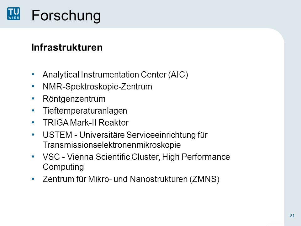 Forschung Infrastrukturen Analytical Instrumentation Center (AIC) NMR-Spektroskopie-Zentrum Röntgenzentrum Tieftemperaturanlagen TRIGA Mark-II Reaktor USTEM - Universitäre Serviceeinrichtung für Transmissionselektronenmikroskopie VSC - Vienna Scientific Cluster, High Performance Computing Zentrum für Mikro- und Nanostrukturen (ZMNS) 21