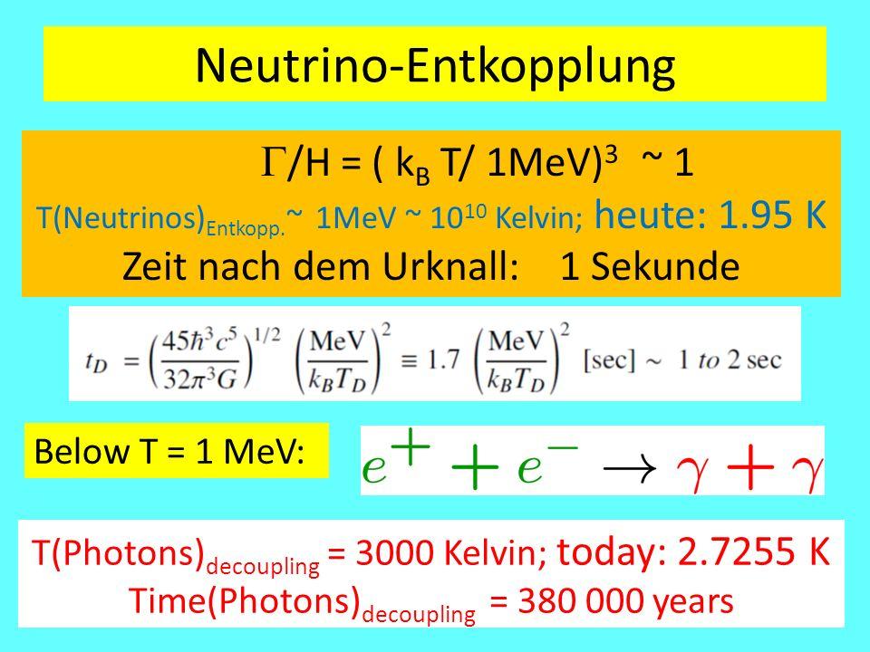 Neutrino-Entkopplung   /H = ( k B T/ 1MeV) 3 ~ 1 T(Neutrinos) Entkopp. ~ 1MeV ~ 10 10 Kelvin; heute: 1.95 K Zeit nach dem Urknall: 1 Sekun
