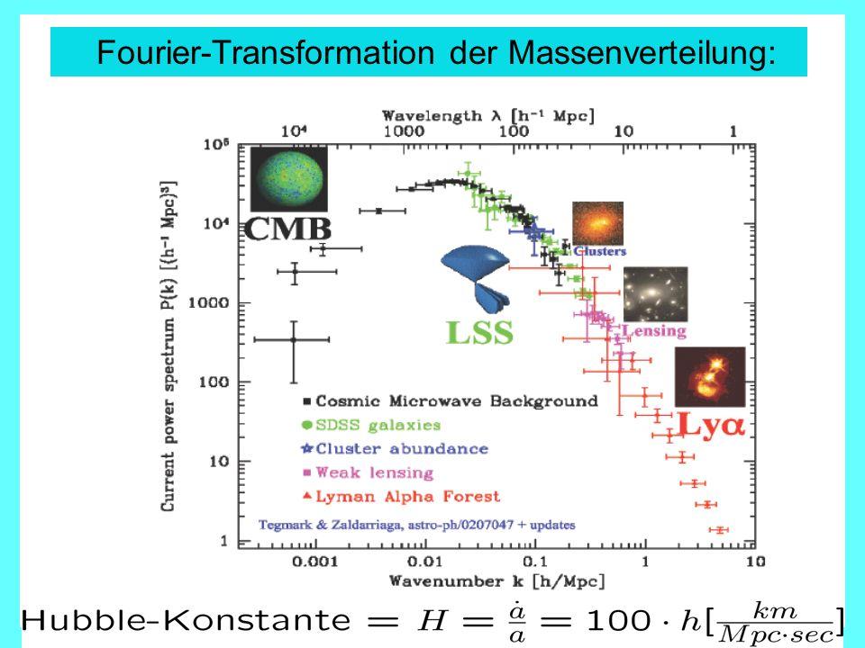 Fourier-Transformation der Massenverteilung: