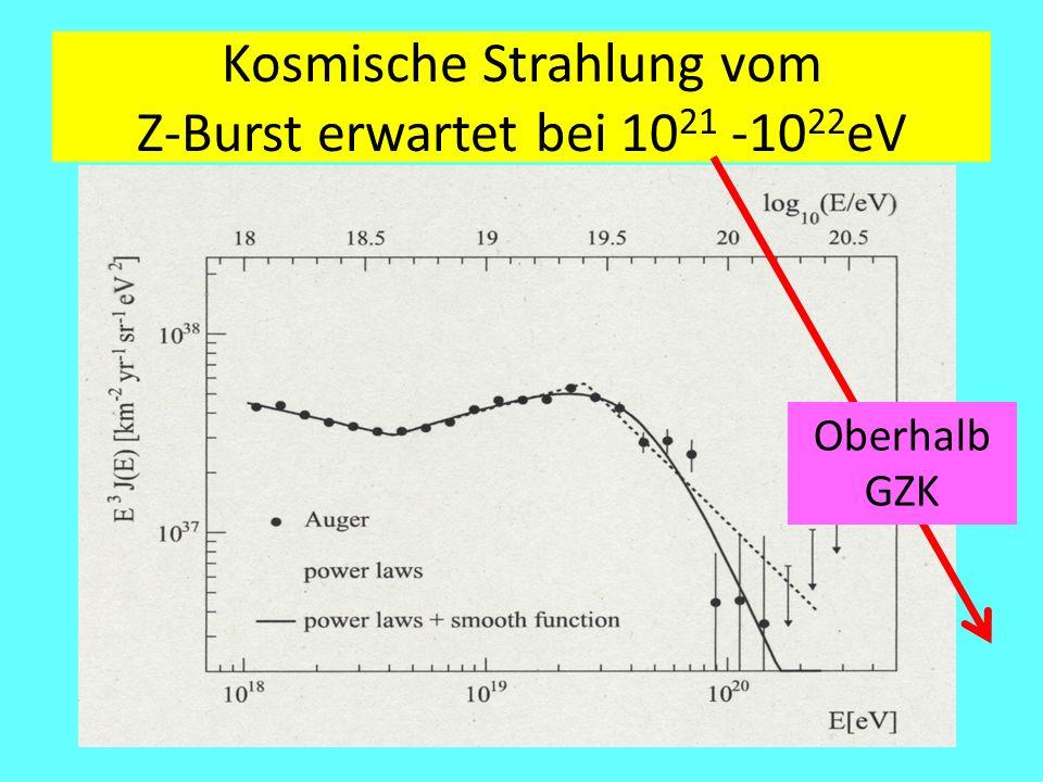 Kosmische Strahlung vom Z-Burst erwartet bei 10 21 -10 22 eV Oberhalb GZK