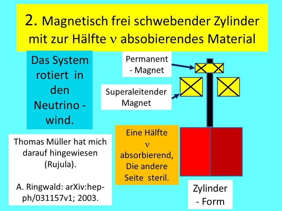2. Magnetisch frei schwebender Zylinder mit zur Hälfte  absobierendes Material Permanent - Magnet Superaleitender Magnet Zylinder - Form Eine Hälfte