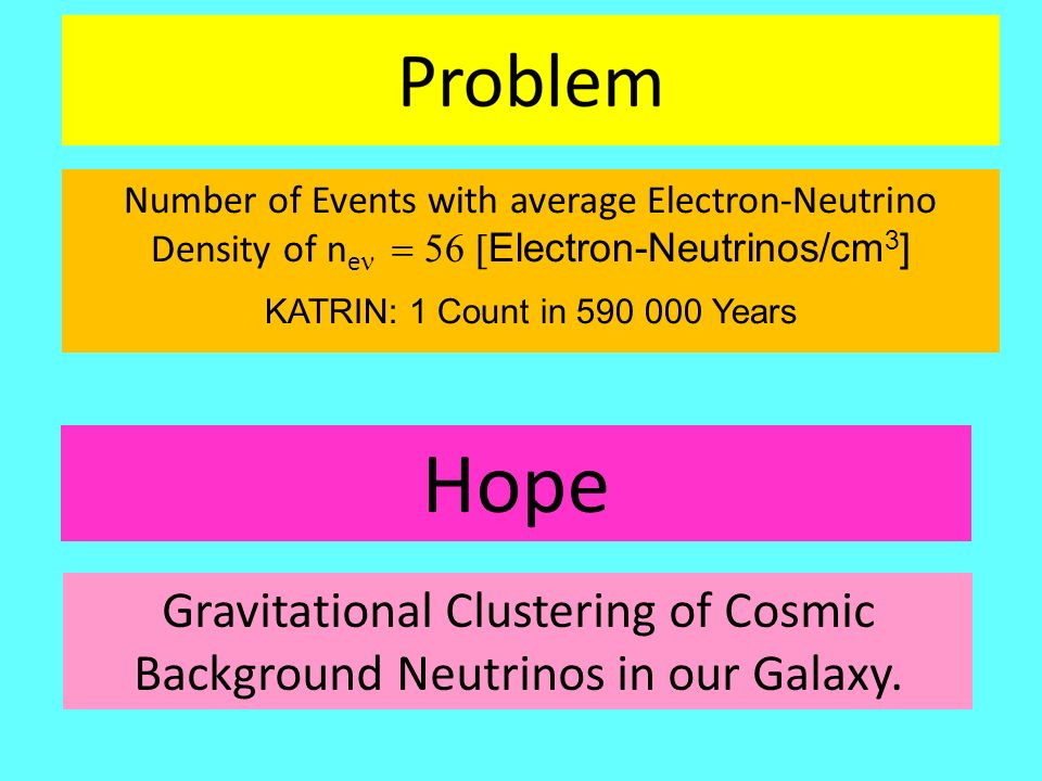 Hope Number of Events with average Electron-Neutrino Density of n e   Electron-Neutrinos/cm 3 ] KATRIN: 1 Count in 590 000 Years Gravitational
