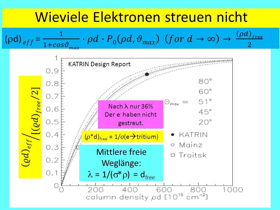 Wieviele Elektronen streuen nicht in der Tritium-Gas-Quelle ? (  *d) free = 1/  (e  tritium) Mittlere freie Weglänge:  = 1/(  *  ) = d free KATR