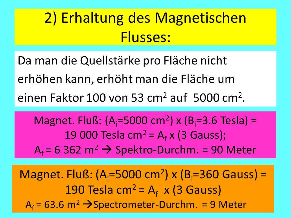 2) Erhaltung des Magnetischen Flusses: Da man die Quellstärke pro Fläche nicht erhöhen kann, erhöht man die Fläche um einen Faktor 100 von 53 cm 2 auf