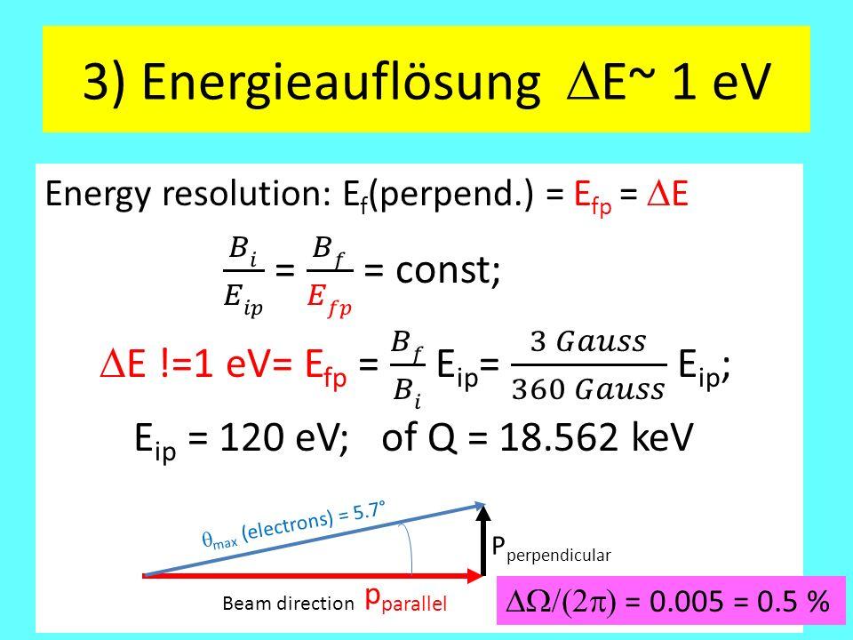 3) Energieauflösung  E~ 1 eV  = 0.005 = 0.5 % Beam direction  max (electrons) = 5.7° p parallel P perpendicular