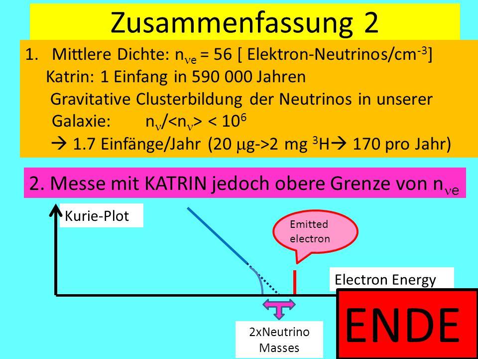 2xNeutrino Masses Emitted electron Kurie-Plot Electron Energy Zusammenfassung 2 1.Mittlere Dichte: n e = 56 [ Elektron-Neutrinos/cm -3 ] Katrin: 1 Einfang in 590 000 Jahren Gravitative Clusterbildung der Neutrinos in unserer Galaxie: n / < 10 6  1.7 Einfänge/Jahr (20  g->2 mg 3 H  170 pro Jahr) 2.
