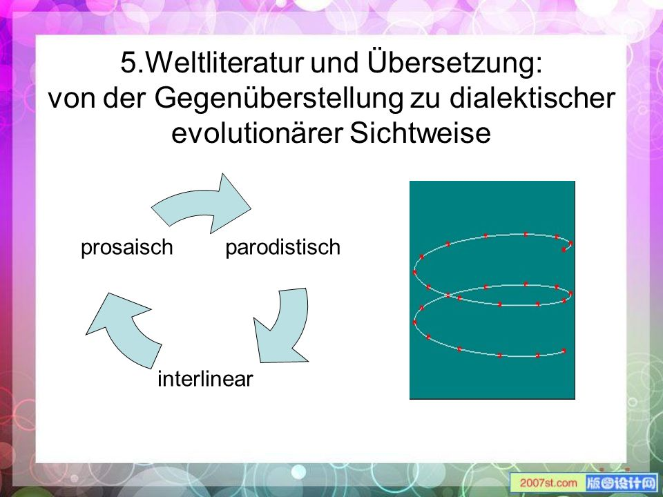 5.Weltliteratur und Übersetzung: von der Gegenüberstellung zu dialektischer evolutionärer Sichtweise parodistisch interlinear prosaisch