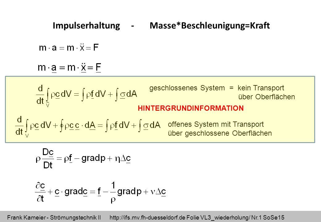 Frank Kameier - Strömungstechnik II http://ifs.mv.fh-duesseldorf.de Folie VL3_wiederholung/ Nr.12 SoSe15 Lernziel: Impulserhaltung mit den Einheiten der Größen verstehen Impulsänderung = Schwerkraft+Druckkraft+Reibung Tensor- oder Vektorrechnung sind notwendig, um die Verrechnungen durchführen zu können.