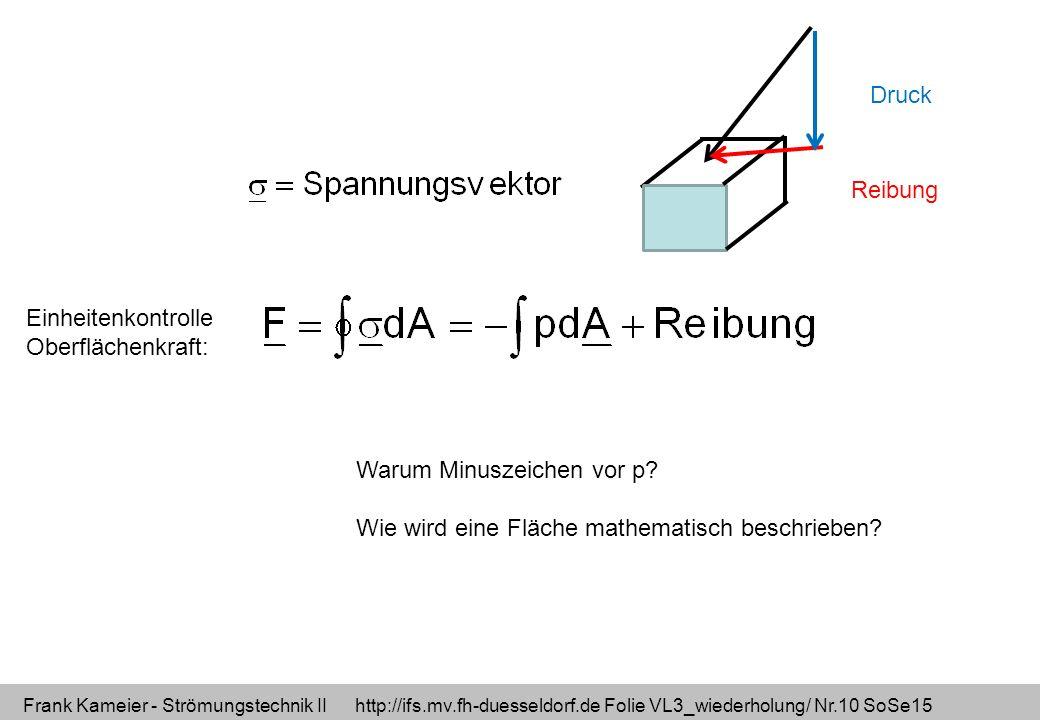 Frank Kameier - Strömungstechnik II http://ifs.mv.fh-duesseldorf.de Folie VL3_wiederholung/ Nr.10 SoSe15 Einheitenkontrolle Oberflächenkraft: Druck Reibung Warum Minuszeichen vor p.