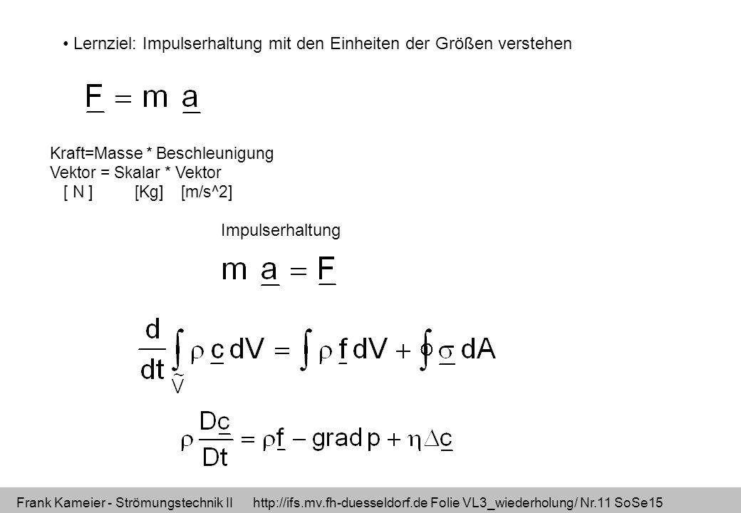 Frank Kameier - Strömungstechnik II http://ifs.mv.fh-duesseldorf.de Folie VL3_wiederholung/ Nr.11 SoSe15 Lernziel: Impulserhaltung mit den Einheiten der Größen verstehen Kraft=Masse * Beschleunigung Vektor = Skalar * Vektor [ N ] [Kg] [m/s^2] Impulserhaltung