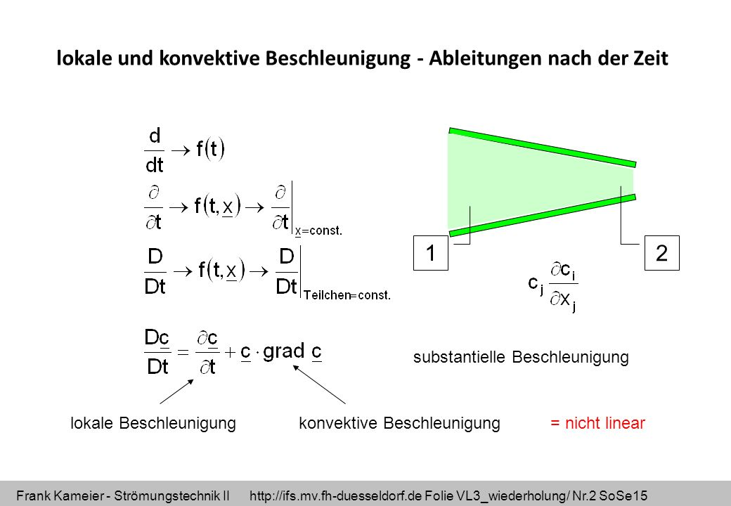 Frank Kameier - Strömungstechnik II http://ifs.mv.fh-duesseldorf.de Folie VL3_wiederholung/ Nr.2 SoSe15 lokale und konvektive Beschleunigung - Ableitungen nach der Zeit lokale Beschleunigung konvektive Beschleunigung substantielle Beschleunigung = nicht linear 2 1