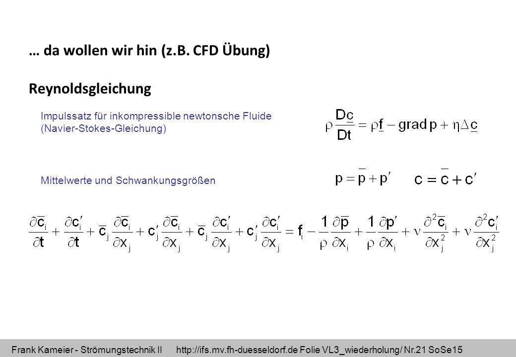 Frank Kameier - Strömungstechnik II http://ifs.mv.fh-duesseldorf.de Folie VL3_wiederholung/ Nr.21 SoSe15 … da wollen wir hin (z.B.