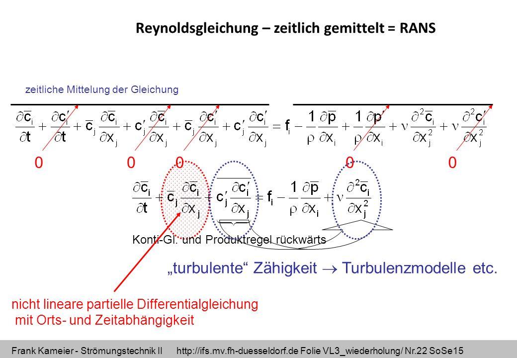 """Frank Kameier - Strömungstechnik II http://ifs.mv.fh-duesseldorf.de Folie VL3_wiederholung/ Nr.22 SoSe15 Reynoldsgleichung – zeitlich gemittelt = RANS """"turbulente Zähigkeit  Turbulenzmodelle etc."""