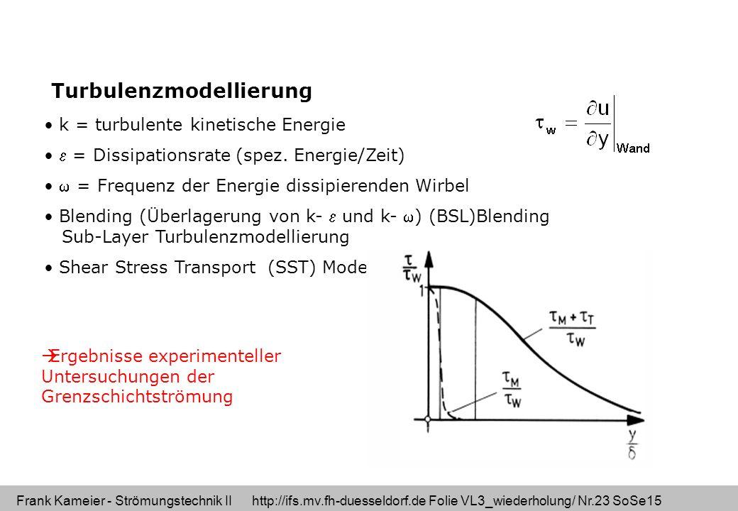Frank Kameier - Strömungstechnik II http://ifs.mv.fh-duesseldorf.de Folie VL3_wiederholung/ Nr.23 SoSe15 Turbulenzmodellierung k = turbulente kinetische Energie  = Dissipationsrate (spez.