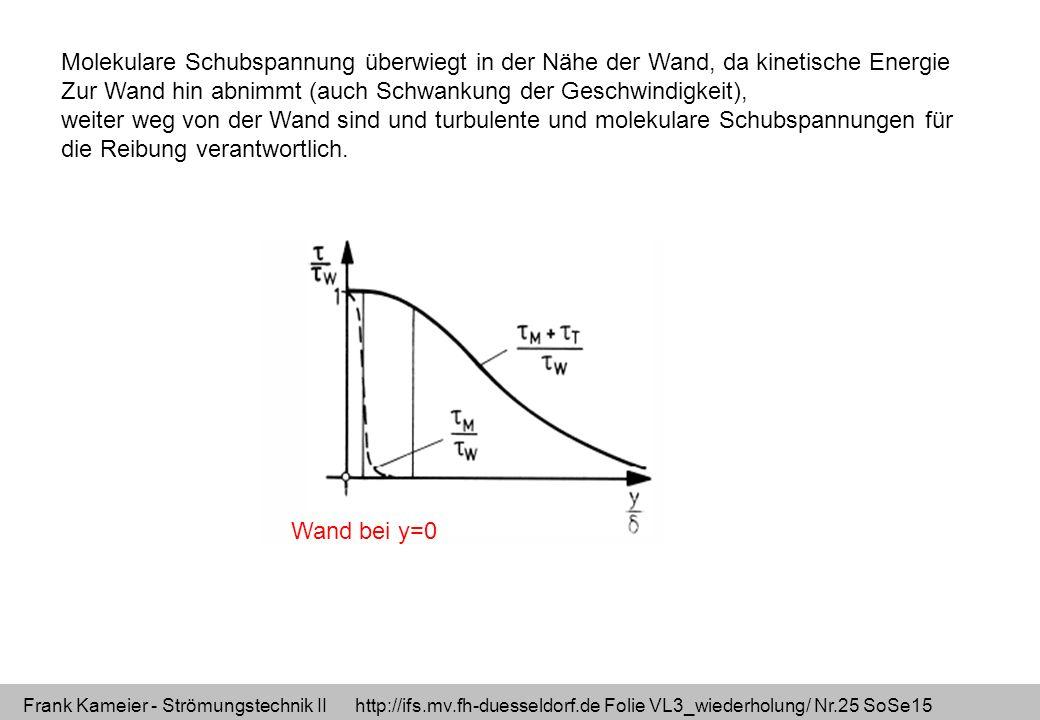 Frank Kameier - Strömungstechnik II http://ifs.mv.fh-duesseldorf.de Folie VL3_wiederholung/ Nr.25 SoSe15 Molekulare Schubspannung überwiegt in der Nähe der Wand, da kinetische Energie Zur Wand hin abnimmt (auch Schwankung der Geschwindigkeit), weiter weg von der Wand sind und turbulente und molekulare Schubspannungen für die Reibung verantwortlich.