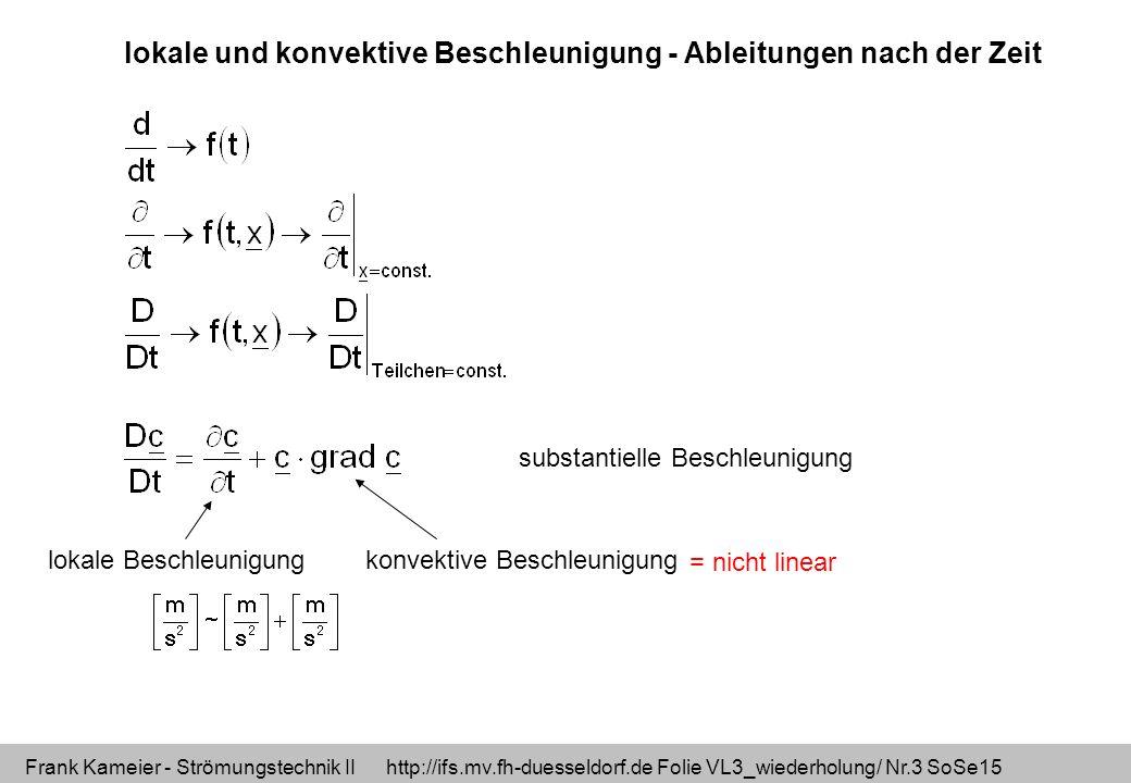 Frank Kameier - Strömungstechnik II http://ifs.mv.fh-duesseldorf.de Folie VL3_wiederholung/ Nr.3 SoSe15 lokale und konvektive Beschleunigung - Ableitungen nach der Zeit lokale Beschleunigung konvektive Beschleunigung substantielle Beschleunigung = nicht linear