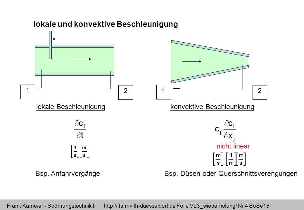 Frank Kameier - Strömungstechnik II http://ifs.mv.fh-duesseldorf.de Folie VL3_wiederholung/ Nr.15 SoSe15 Lernziel: Massenerhaltung mit den Einheiten der Größen verstehen Gleichwertig unter bestimmten Bedingungen: offenes System 3-dimensional 1-dimensional Die zeitliche Änderung der Masse in einem raumfesten Volumen ist gleich dem Transport an Masse über die Oberfläche.
