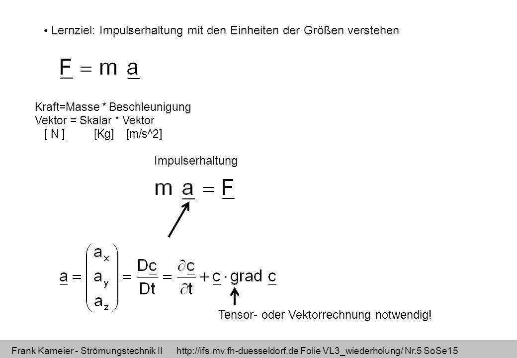 Frank Kameier - Strömungstechnik II http://ifs.mv.fh-duesseldorf.de Folie VL3_wiederholung/ Nr.5 SoSe15 Lernziel: Impulserhaltung mit den Einheiten der Größen verstehen Kraft=Masse * Beschleunigung Vektor = Skalar * Vektor [ N ] [Kg] [m/s^2] Impulserhaltung Tensor- oder Vektorrechnung notwendig!