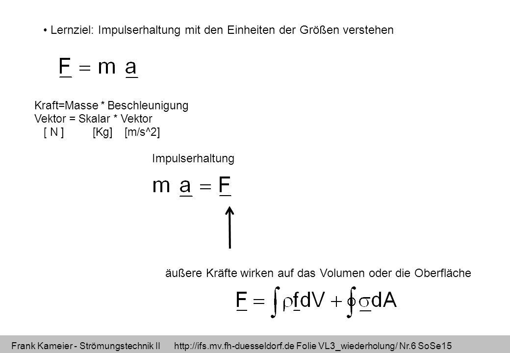 Frank Kameier - Strömungstechnik II http://ifs.mv.fh-duesseldorf.de Folie VL3_wiederholung/ Nr.6 SoSe15 Lernziel: Impulserhaltung mit den Einheiten der Größen verstehen Kraft=Masse * Beschleunigung Vektor = Skalar * Vektor [ N ] [Kg] [m/s^2] Impulserhaltung äußere Kräfte wirken auf das Volumen oder die Oberfläche