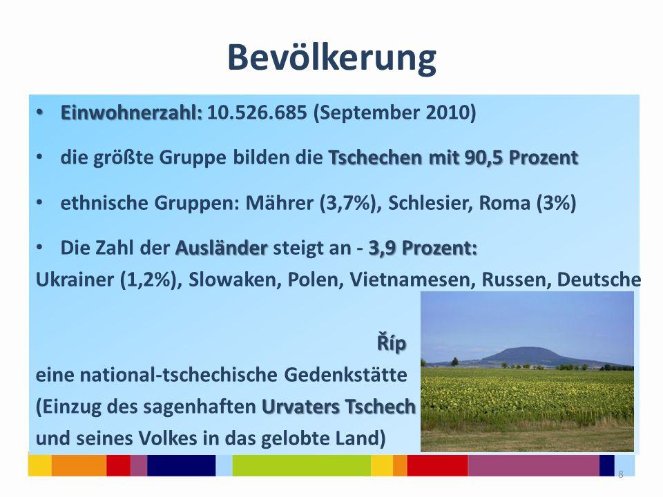Bevölkerung Einwohnerzahl: Einwohnerzahl: 10.526.685 (September 2010) Tschechen mit 90,5 Prozent die größte Gruppe bilden die Tschechen mit 90,5 Proze