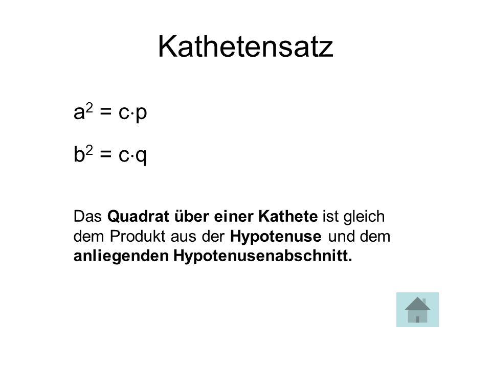 .. a 2 = ? a 2 = c  p Kathetensatz p b q a2a2 p h. a c a h cpcp