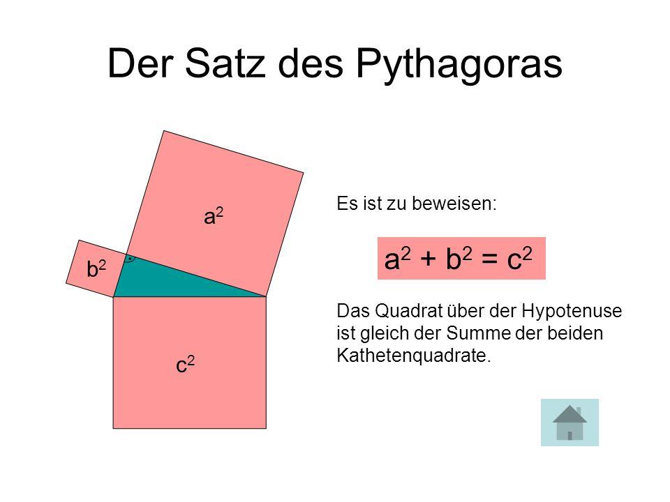 Der Satz des Pythagoras.