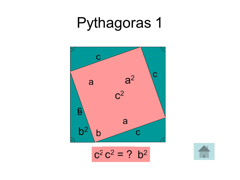 a 2 = c  p b 2 = c  q Das Quadrat über einer Kathete ist gleich dem Produkt aus der Hypotenuse und dem anliegenden Hypotenusenabschnitt.