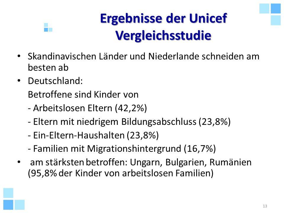 Ergebnisse der Unicef Vergleichsstudie Skandinavischen Länder und Niederlande schneiden am besten ab Deutschland: Betroffene sind Kinder von - Arbeits