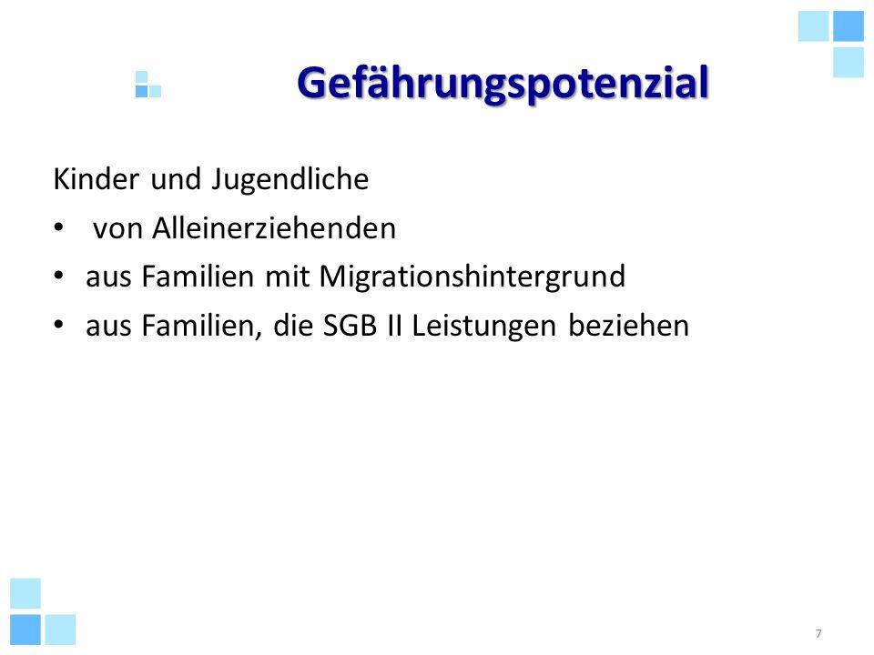 Gefährungspotenzial Kinder und Jugendliche von Alleinerziehenden aus Familien mit Migrationshintergrund aus Familien, die SGB II Leistungen beziehen 7