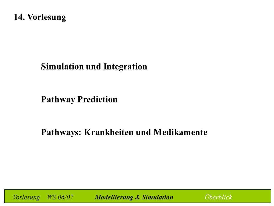 Diskrete Simulatoren Expertensystem / Brutlag Replikation und Reparatursystem von E.
