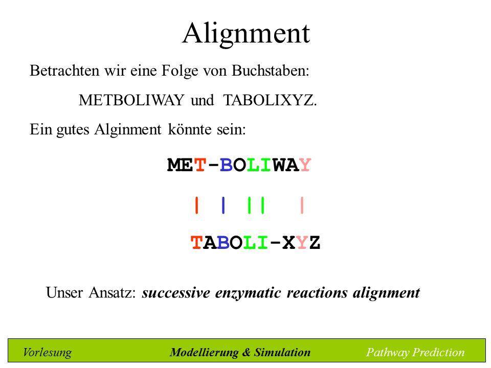 Alignment Betrachten wir eine Folge von Buchstaben: METBOLIWAY und TABOLIXYZ.
