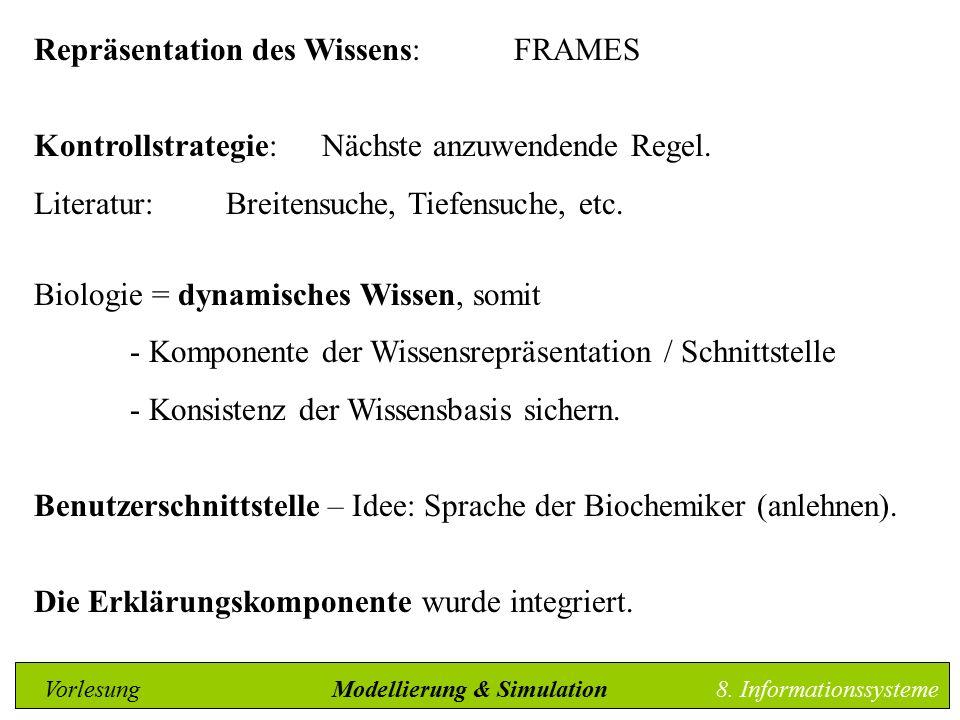 Repräsentation des Wissens: FRAMES Kontrollstrategie: Nächste anzuwendende Regel.