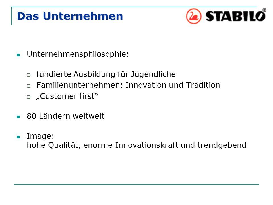 """Das Unternehmen Unternehmensphilosophie:  fundierte Ausbildung für Jugendliche  Familienunternehmen: Innovation und Tradition  """"Customer first"""" 80"""