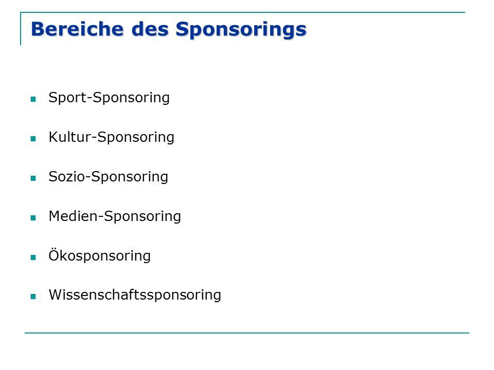 Bereiche des Sponsorings Sport-Sponsoring Kultur-Sponsoring Sozio-Sponsoring Medien-Sponsoring Ökosponsoring Wissenschaftssponsoring