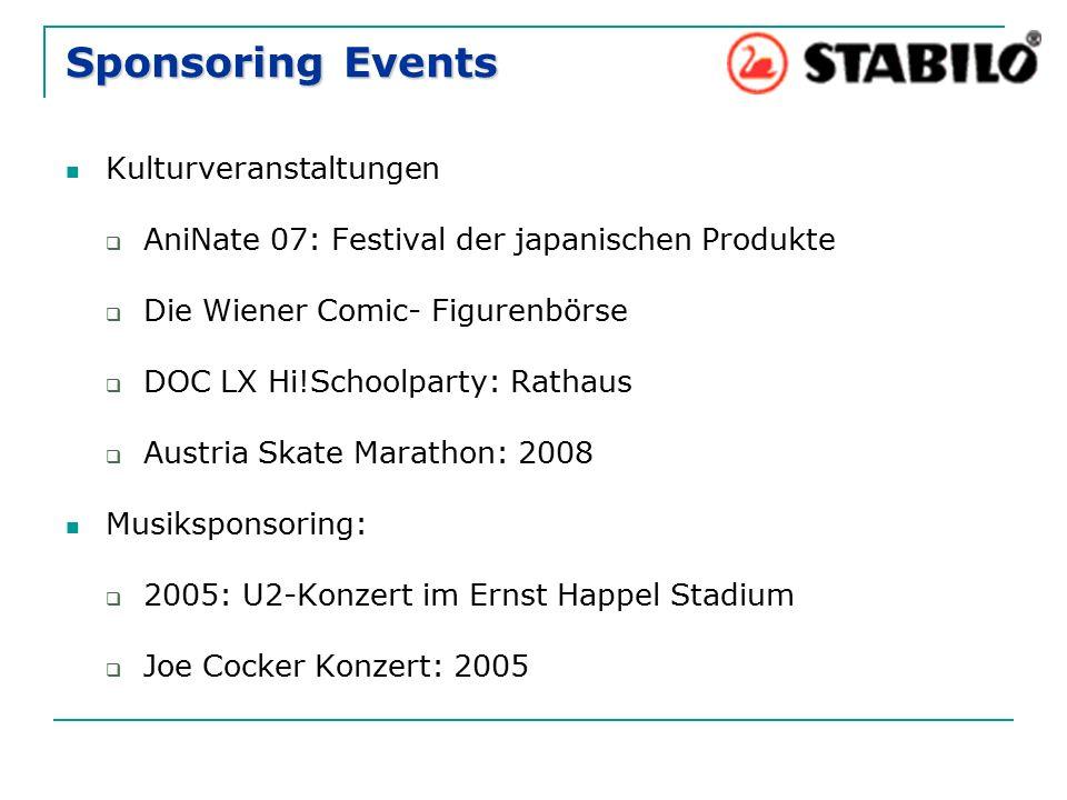 Sponsoring Events Kulturveranstaltungen  AniNate 07: Festival der japanischen Produkte  Die Wiener Comic- Figurenbörse  DOC LX Hi!Schoolparty: Rath