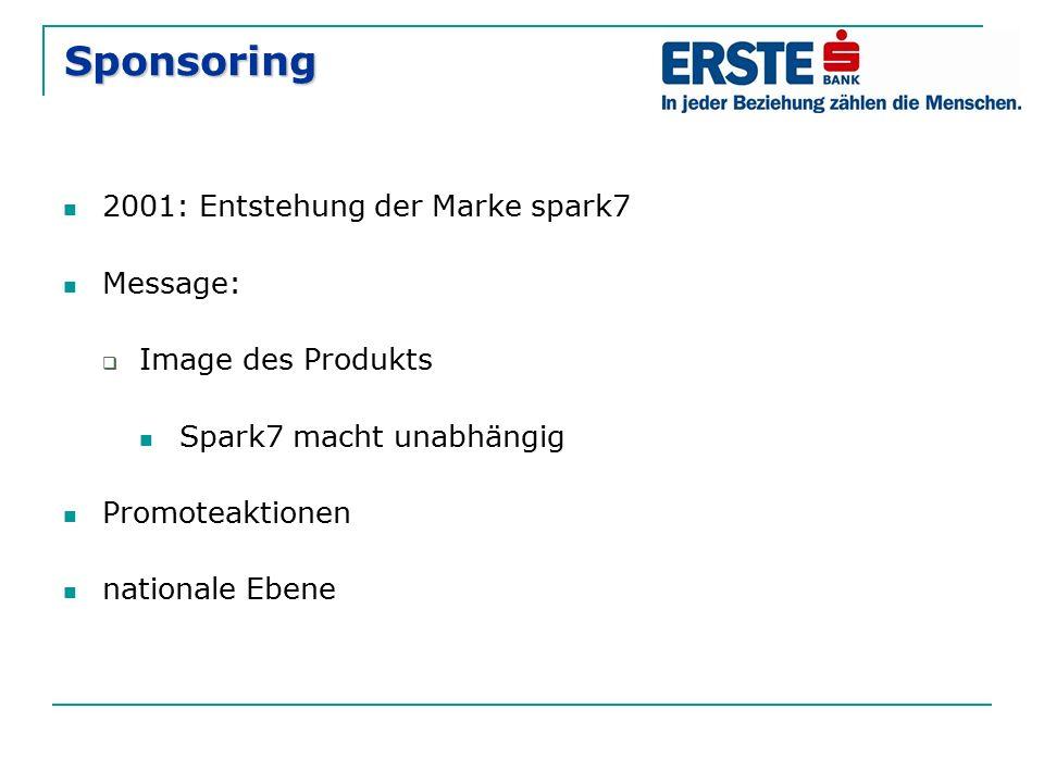 Sponsoring 2001: Entstehung der Marke spark7 Message:  Image des Produkts Spark7 macht unabhängig Promoteaktionen nationale Ebene