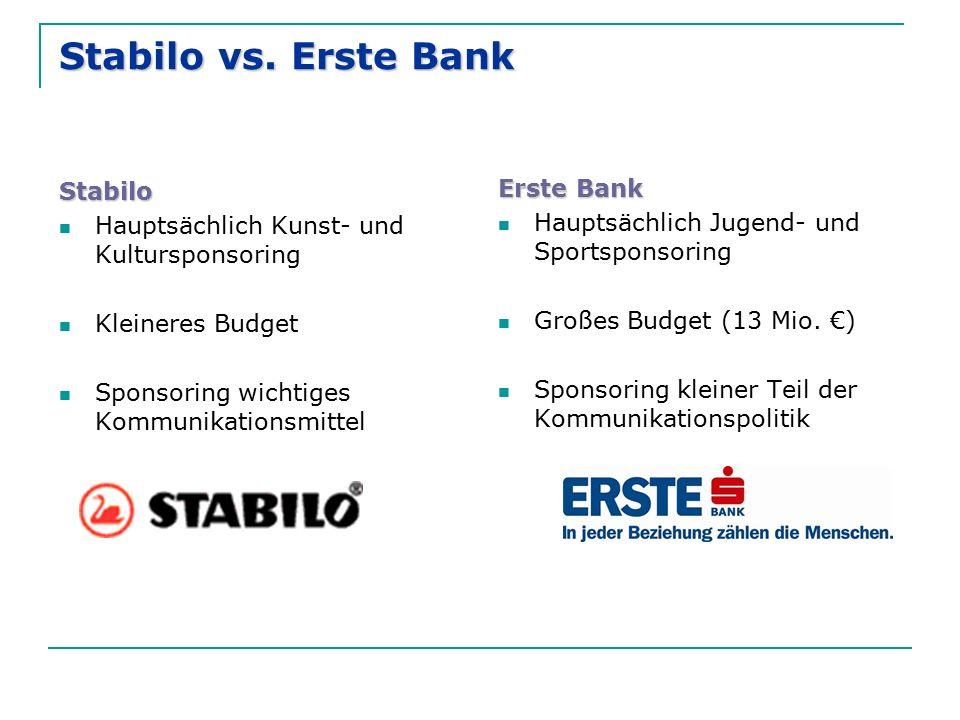 Stabilo vs. Erste Bank Stabilo Hauptsächlich Kunst- und Kultursponsoring Kleineres Budget Sponsoring wichtiges Kommunikationsmittel Erste Bank Hauptsä
