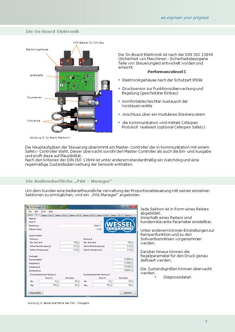 """we engineer your progress 5 Die On-Board Elektronik Die Bedienoberfläche """"PAS – Manager Die Hauptaufgaben der Steuerung übernimmt ein Master- Controller der in Kommunikation mit einem Safety- Controller steht."""