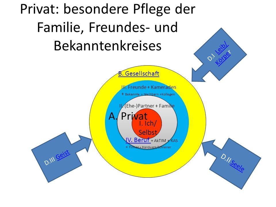 D.I Leib/ KörperLeib/ Körpe Privat: besondere Pflege der Familie, Freundes- und Bekanntenkreises B.