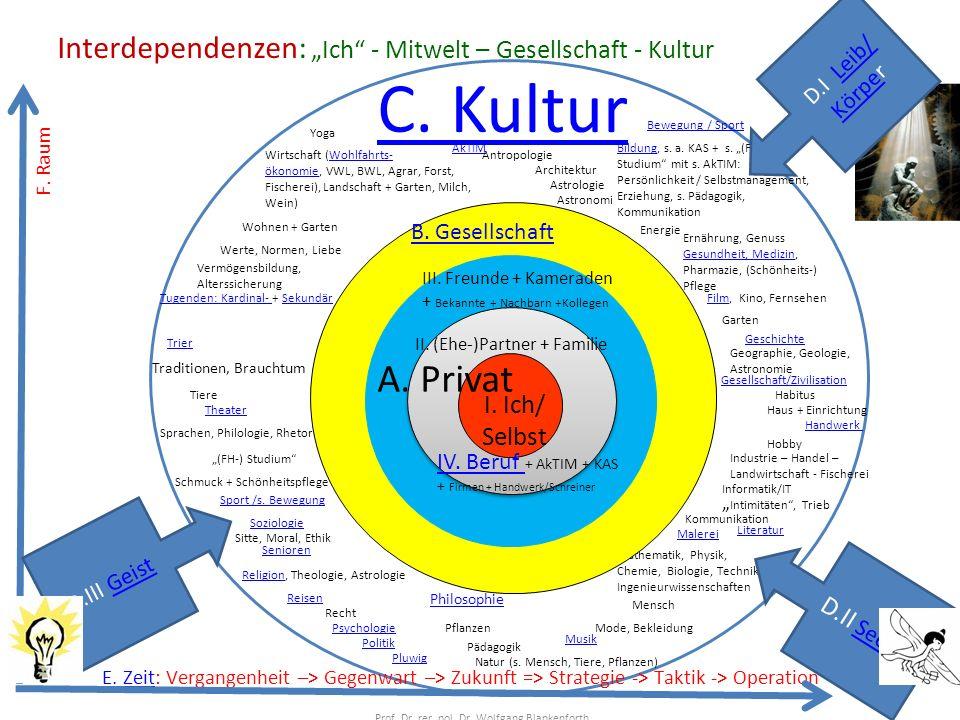 C. Kultur Geschichte Sprachen, Philologie, Rhetorik Industrie – Handel – Landwirtschaft - Fischerei Tugenden: Kardinal- Tugenden: Kardinal- + Sekundär