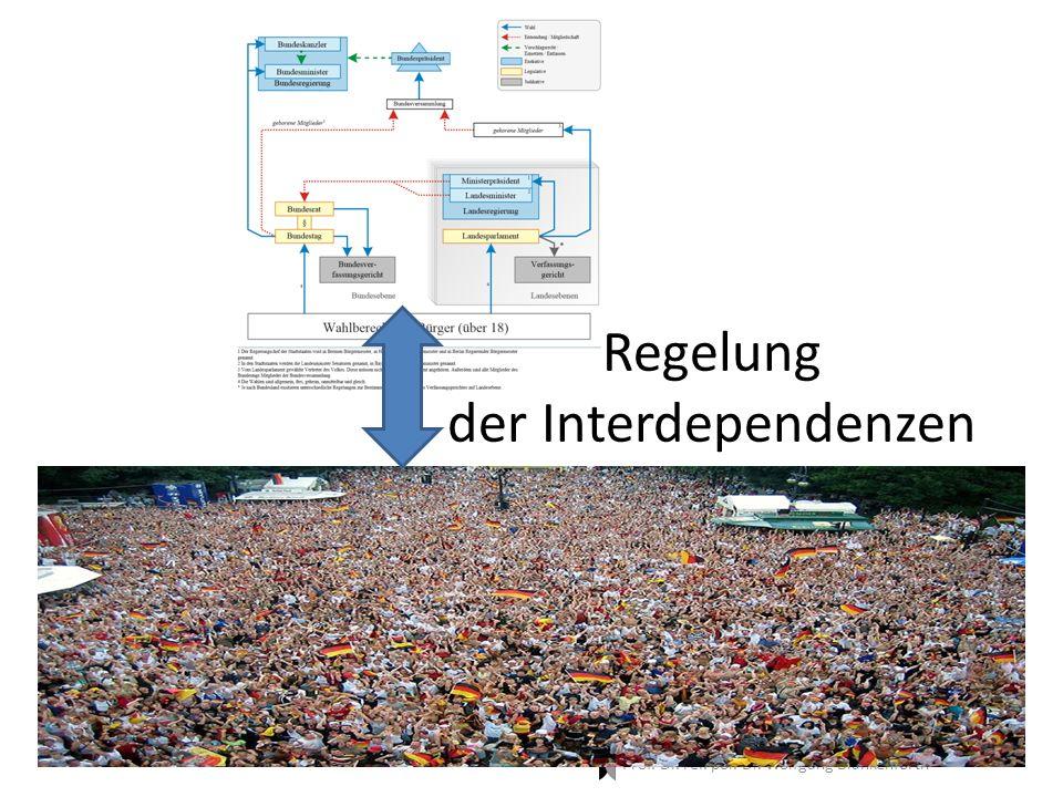Regelung der Interdependenzen